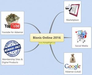 peluang bisnis online 2016