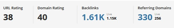 backlink ahref