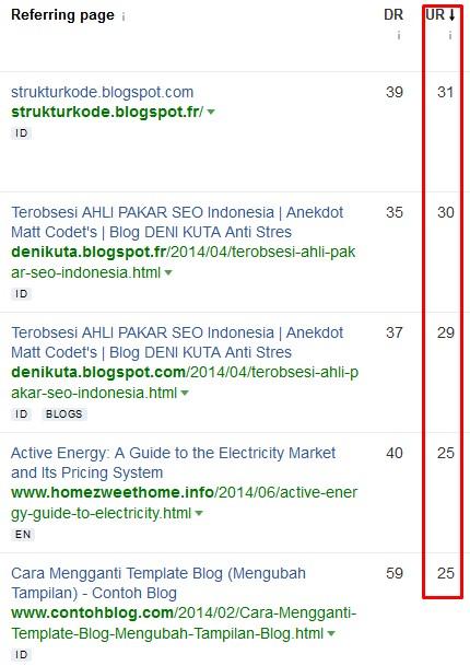 backlink berdasarkan url rating