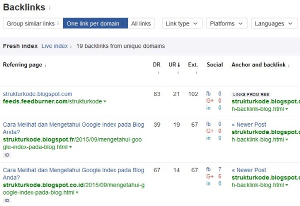 list backlink lengkap ahrefs