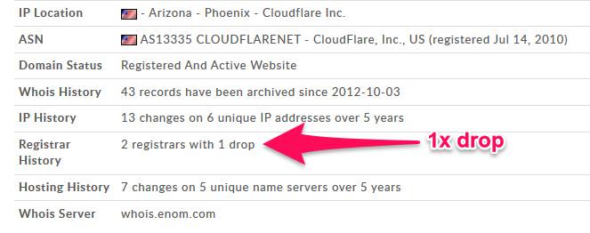 cara cek domain drop